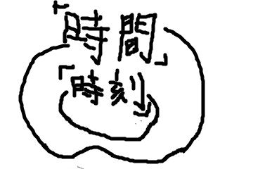 f:id:kusakimuryou:20161228173753p:plain