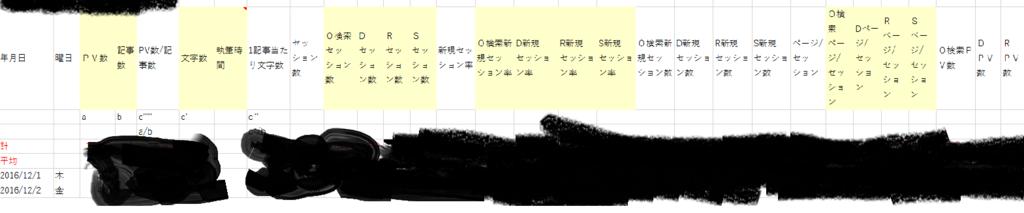 f:id:kusakimuryou:20161230100742p:plain