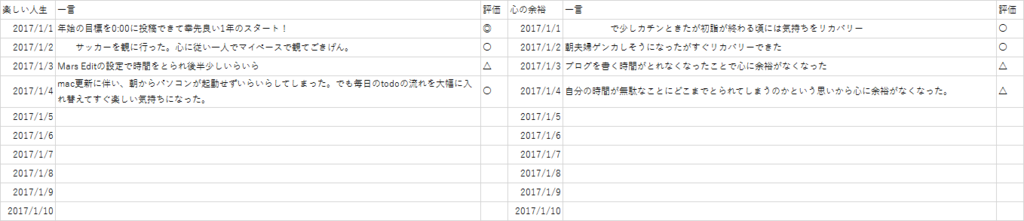 f:id:kusakimuryou:20170104120127p:plain
