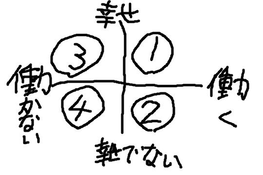 f:id:kusakimuryou:20170106101514p:plain