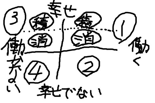 f:id:kusakimuryou:20170106112825p:plain