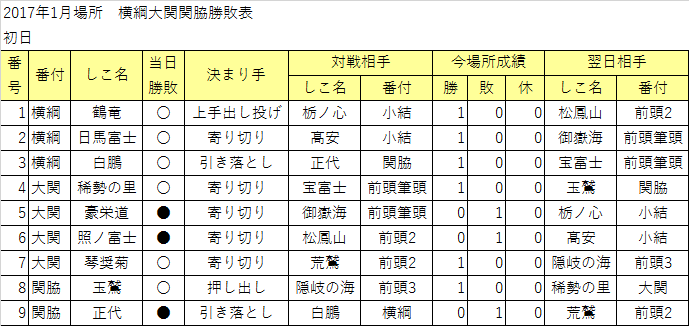 f:id:kusakimuryou:20170108182645p:plain