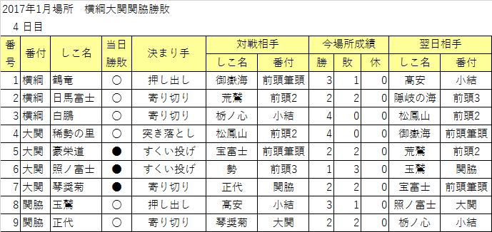 f:id:kusakimuryou:20170111205254p:plain