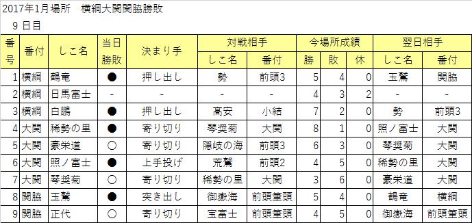 f:id:kusakimuryou:20170116183324p:plain