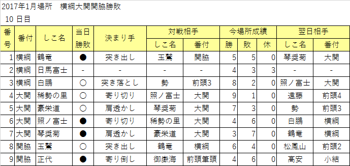 f:id:kusakimuryou:20170117183525p:plain