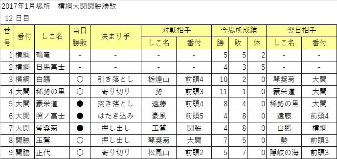 f:id:kusakimuryou:20170119185348p:plain