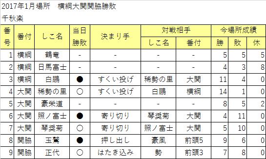 f:id:kusakimuryou:20170123000118p:plain