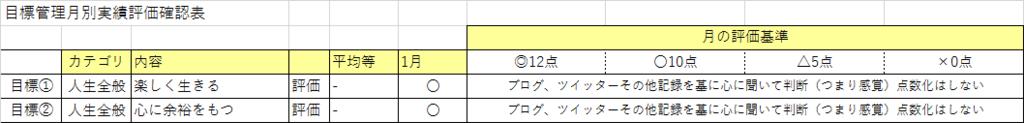 f:id:kusakimuryou:20170202225439p:plain