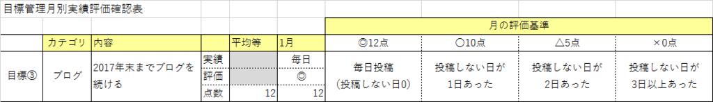 f:id:kusakimuryou:20170202225516p:plain