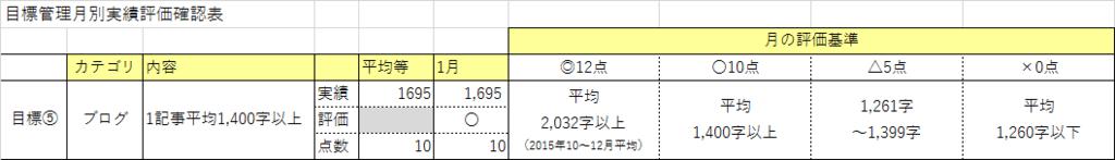 f:id:kusakimuryou:20170202225631p:plain