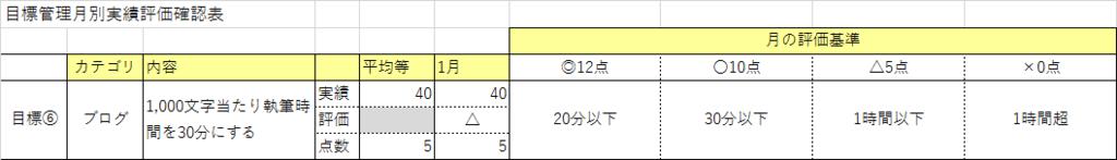 f:id:kusakimuryou:20170202225655p:plain