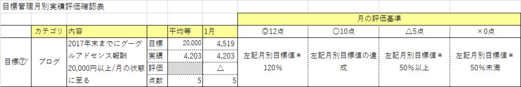 f:id:kusakimuryou:20170202225841p:plain