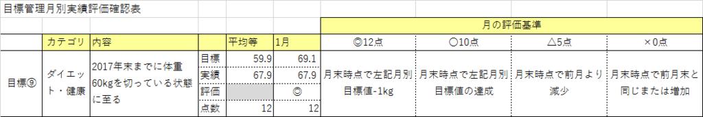 f:id:kusakimuryou:20170203214354p:plain
