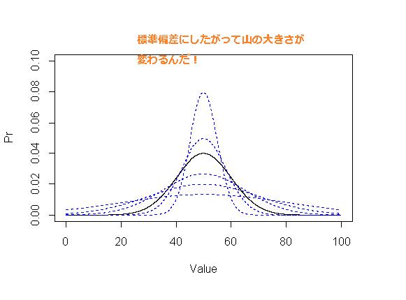 f:id:kusanagik:20151213190848p:plain