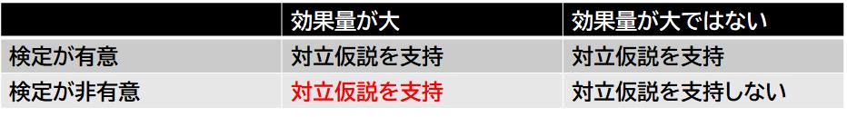 f:id:kusanagik:20200801163715p:plain
