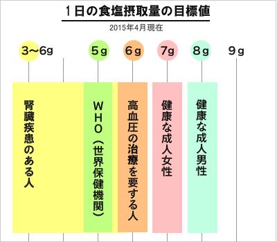 f:id:kusanagitoki:20150527105410j:plain