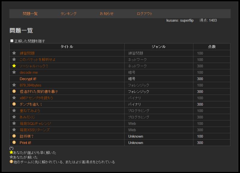 f:id:kusano_k:20140719211541p:image:w640