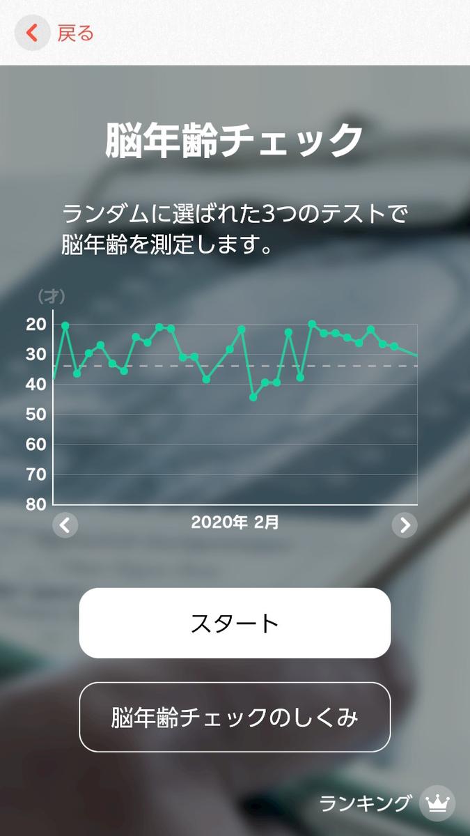 f:id:kusano_k:20200505025922j:plain:w360