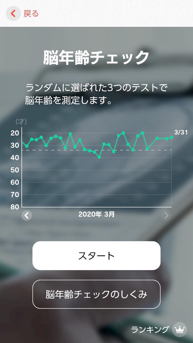 f:id:kusano_k:20200505025927j:plain:w360