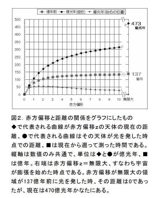 f:id:kusano_k:20200804002636p:plain