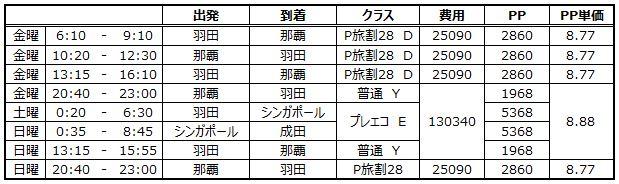 f:id:kusaotabi:20170607223423j:plain