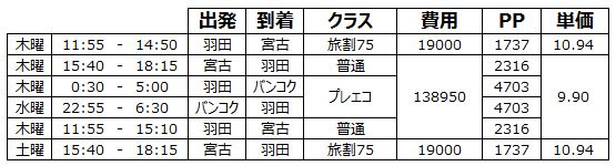 f:id:kusaotabi:20170608235605j:plain