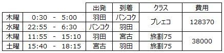 f:id:kusaotabi:20170608235828j:plain