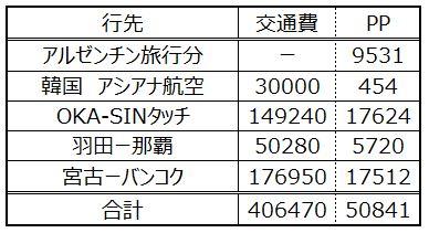 f:id:kusaotabi:20170609001604j:plain