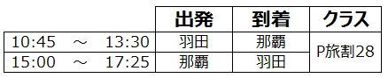 f:id:kusaotabi:20170621214024j:plain
