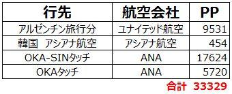 f:id:kusaotabi:20170628213412j:plain