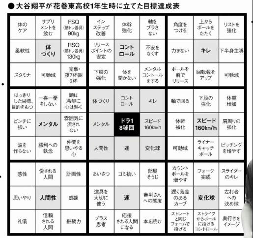 f:id:kusawake-si:20190515141628p:plain