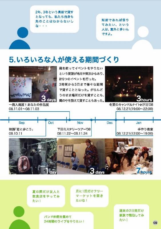 f:id:kushida-kura:20090715131251j:image
