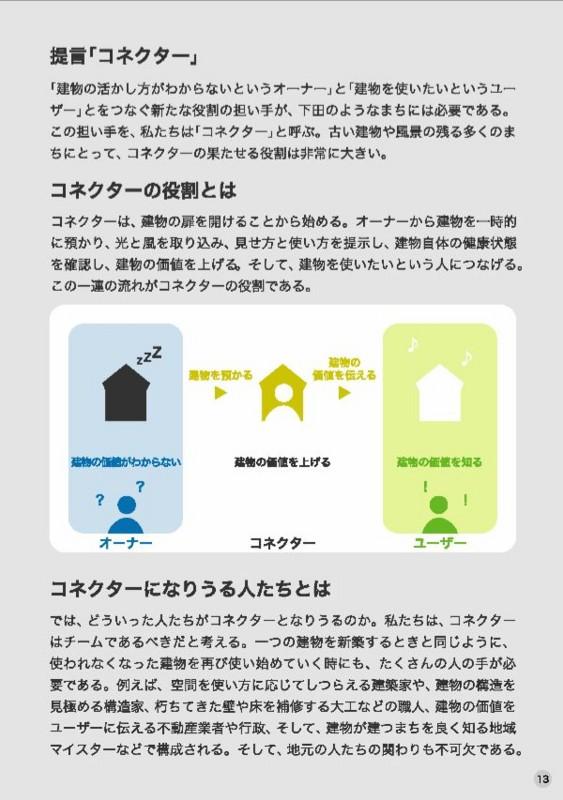 f:id:kushida-kura:20090715131255j:image