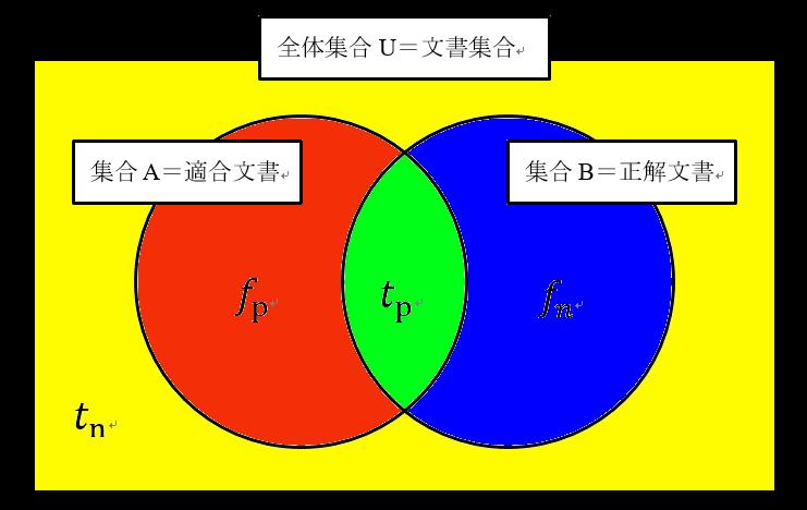 f:id:kusoimox:20190819023242p:plain