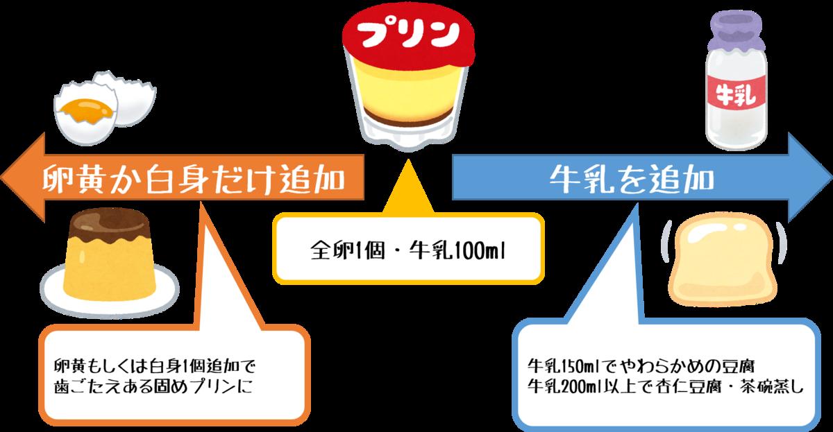 f:id:kusoimox:20210331215455p:plain