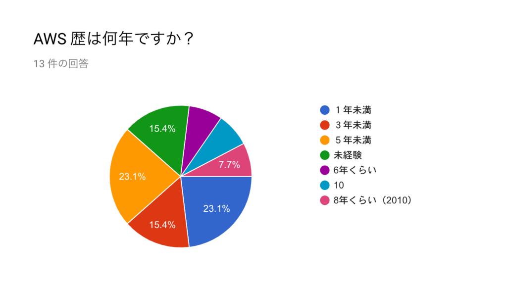 f:id:kusokamayarou:20181128054818p:plain