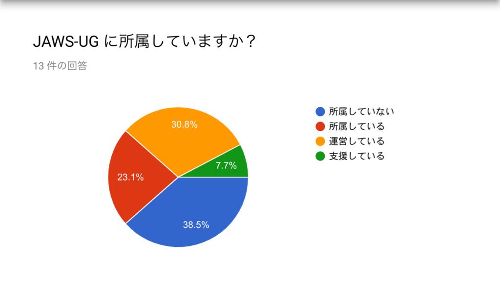 f:id:kusokamayarou:20181128054821p:plain