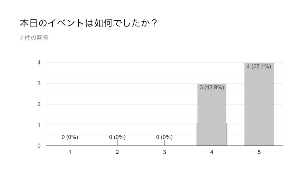 f:id:kusokamayarou:20181128054826p:plain