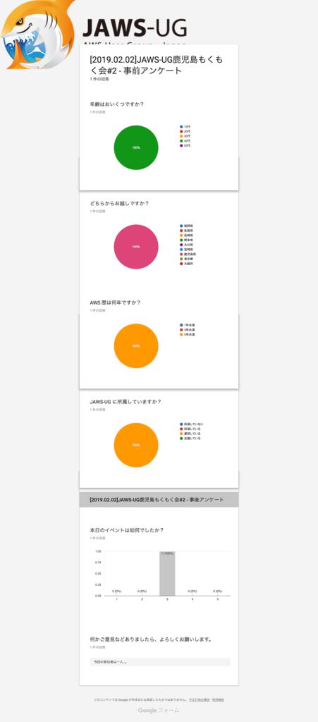 f:id:kusokamayarou:20190224001609p:plain
