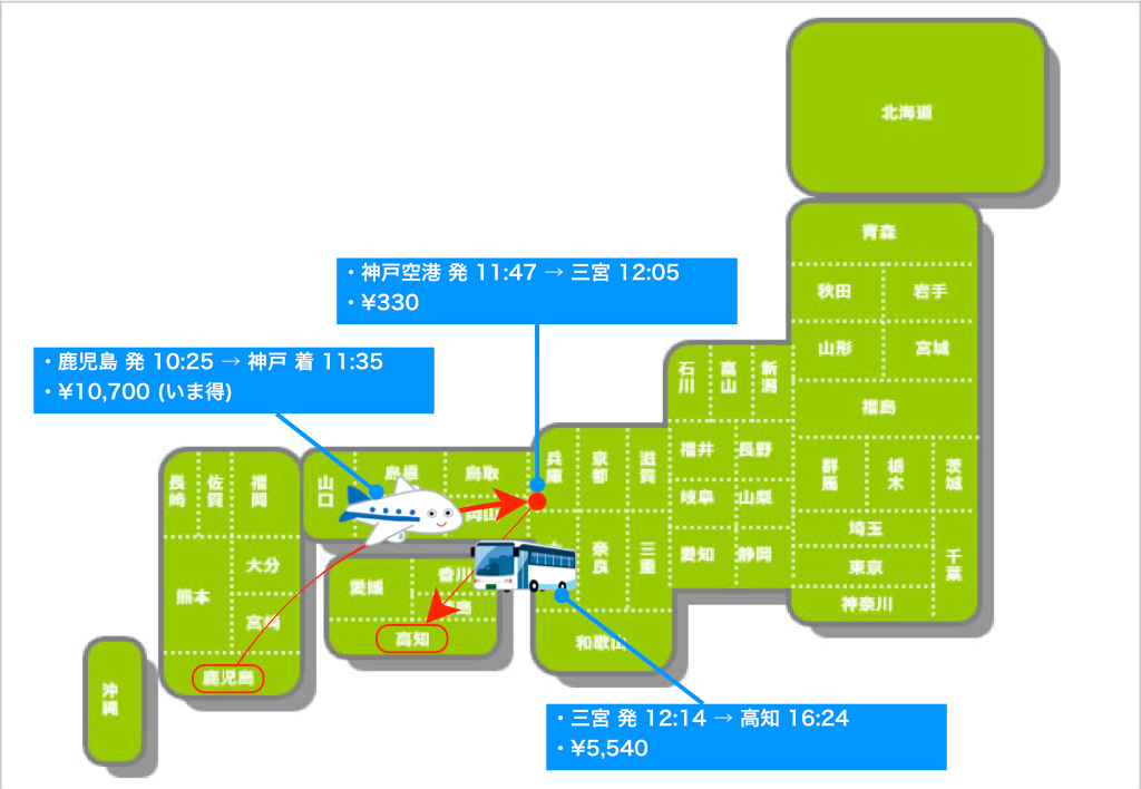 f:id:kusokamayarou:20190529135341j:plain