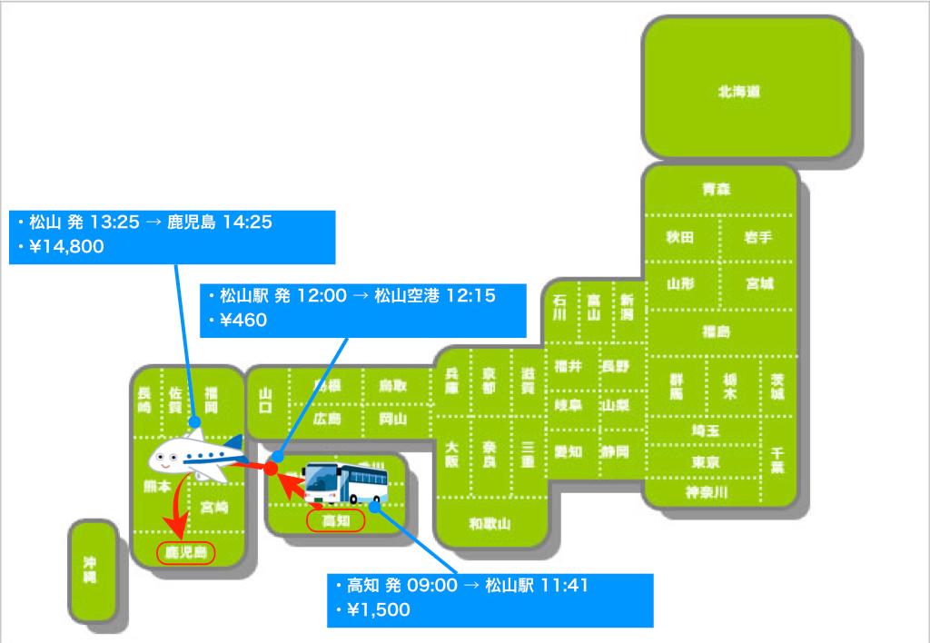 f:id:kusokamayarou:20190529135346j:plain