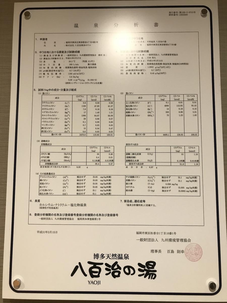 f:id:kusokamayarou:20191225161126j:plain:w307
