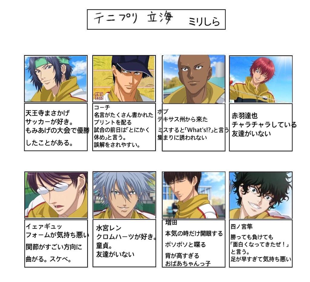 f:id:kusokusootaku:20190728223548j:image