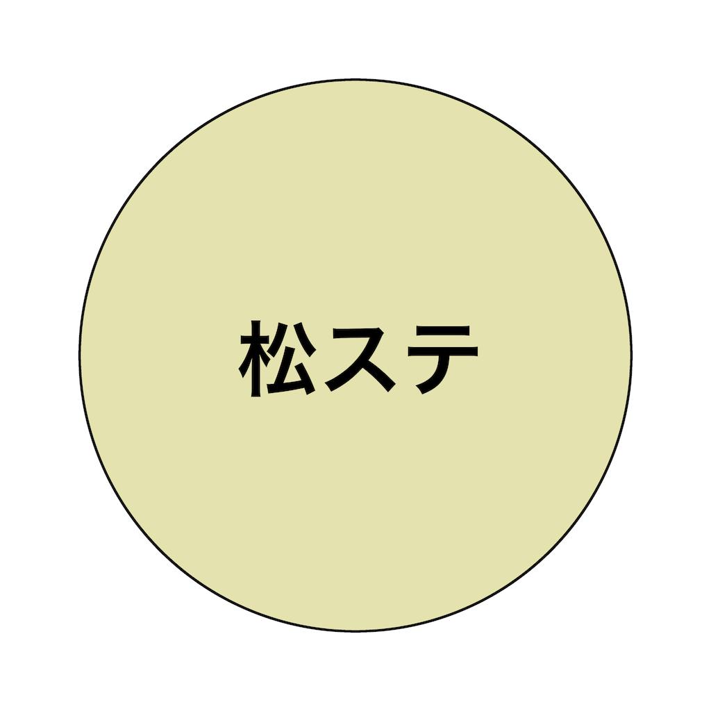 f:id:kusokusootaku:20190728230952p:image