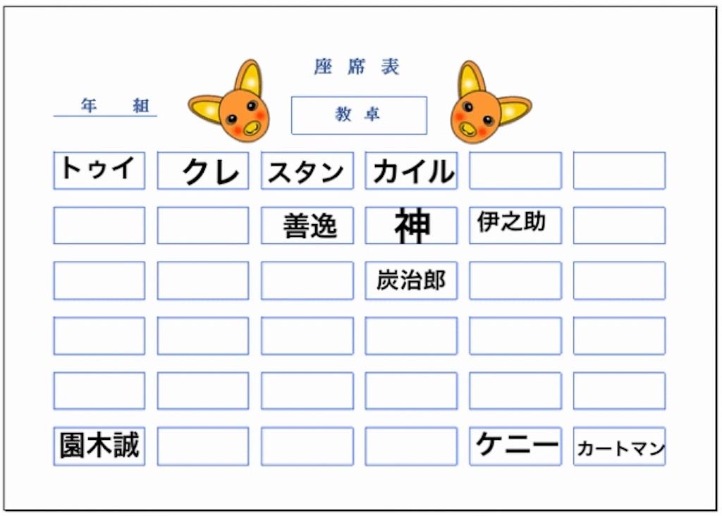 f:id:kusokusootaku:20190808183044j:image