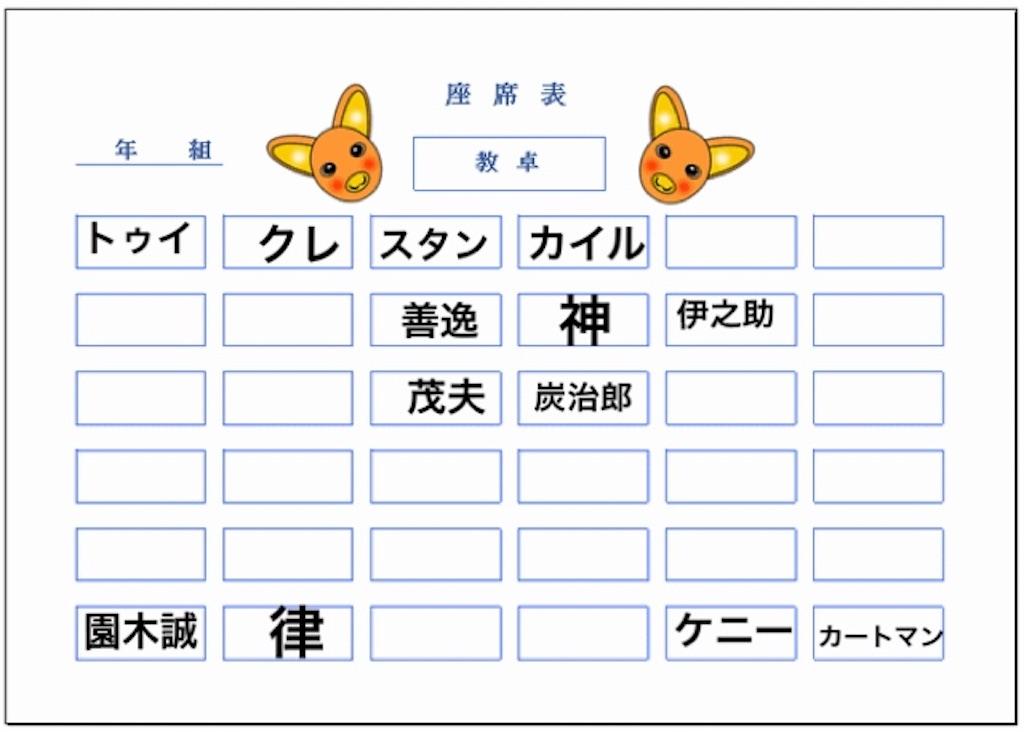 f:id:kusokusootaku:20190808190352j:image