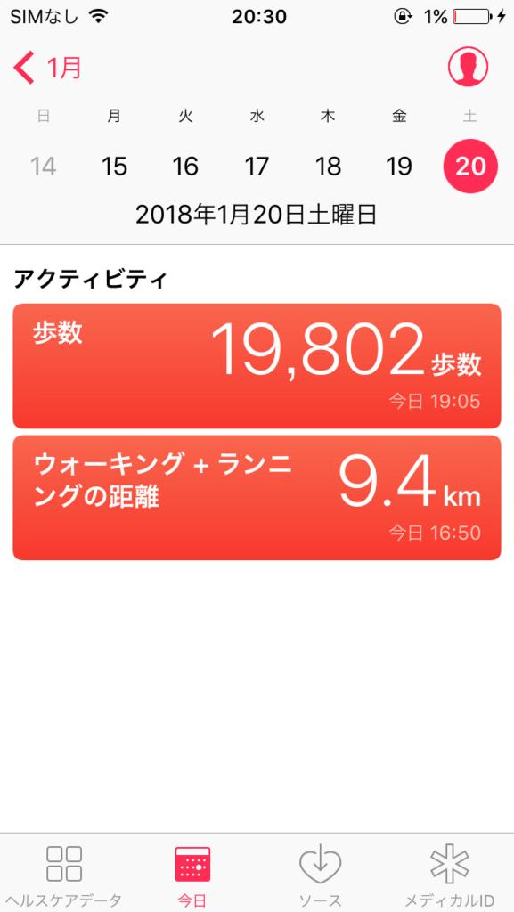 f:id:kusomamiren:20180120203305p:plain