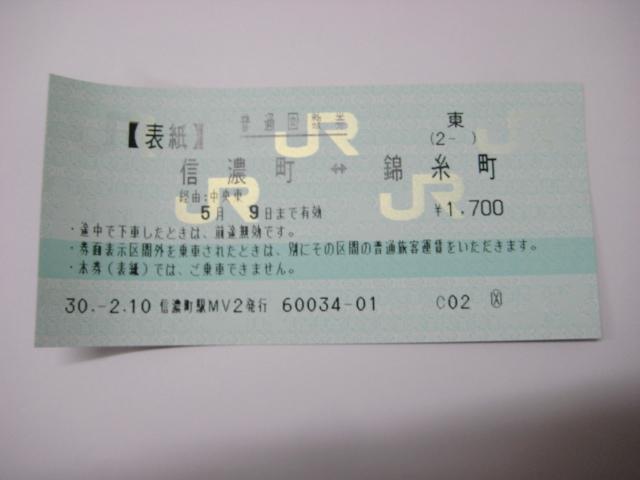 f:id:kusomamiren:20180210210447j:plain