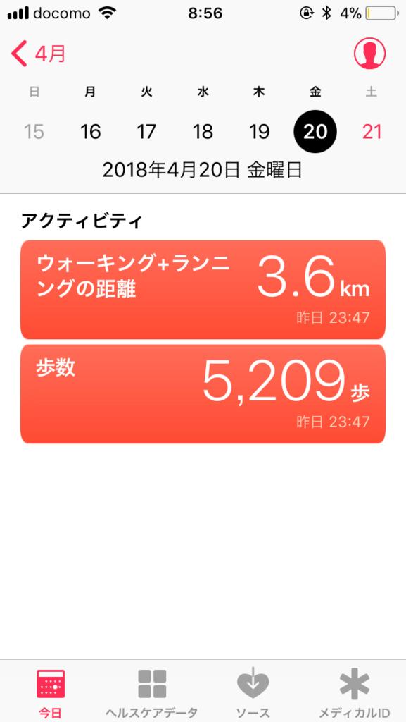 f:id:kusomamiren:20180421085740p:plain