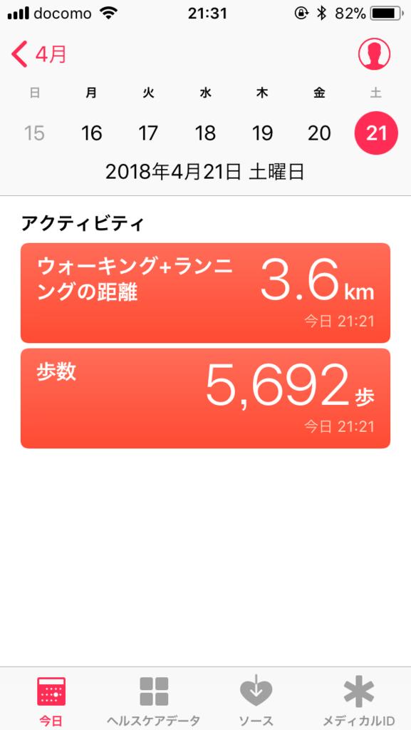 f:id:kusomamiren:20180421213311p:plain